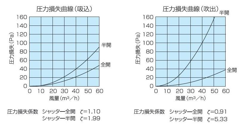 CL-GC05-W